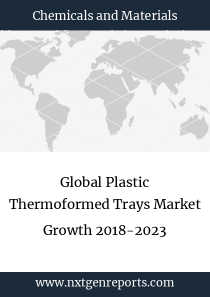 Global Plastic Thermoformed Trays Market Growth 2018-2023