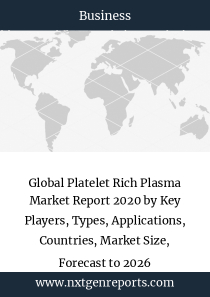 Global Platelet Rich Plasma Market Report 2020 by Key Players, Types, Applications, Countries, Market Size, Forecast to 2026