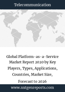 Global Platform-as-a-Service Market Report 2020 by Key Players, Types, Applications, Countries, Market Size, Forecast to 2026