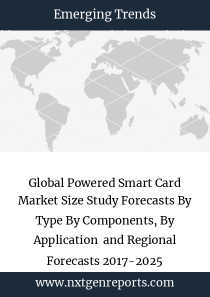 Global Powered Smart Card Market Size Study Forecasts By Type By Components, By Application  and Regional Forecasts 2017-2025