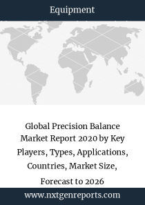 Global Precision Balance Market Report 2020 by Key Players, Types, Applications, Countries, Market Size, Forecast to 2026