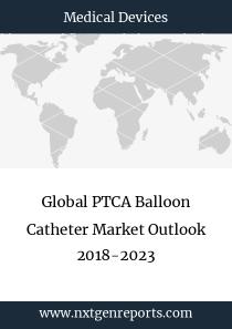 Global PTCA Balloon Catheter Market Outlook 2018-2023