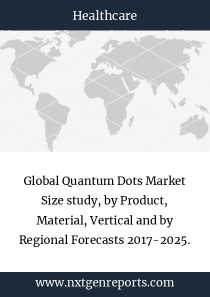 Global Quantum Dots Market Size study, by Product, Material, Vertical and by Regional Forecasts 2017-2025.