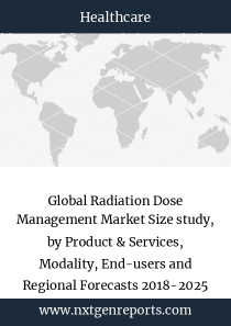 Global Radiation Dose Management Market Size study, by Product & Services, Modality, End-users and Regional Forecasts 2018-2025