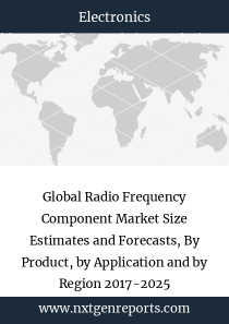 Global Radio Frequency Component Market Size Estimates and Forecasts, By Product, by Application and by Region 2017-2025