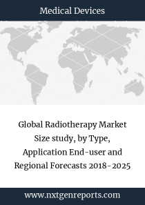 Global Radiotherapy Market Size study, by Type, Application End-user and Regional Forecasts 2018-2025