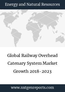 Global Railway Overhead Catenary System Market Growth 2018-2023