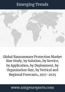 Global Ransomware Protection Market Size Study, by Solution, by Service, by Application, by Deployment, by Organization Size, by Vertical and Regional Forecasts, 2017-2025