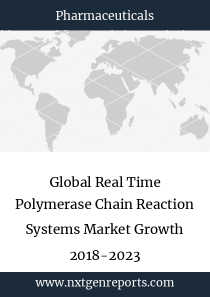 Global Real Time Polymerase Chain Reaction Systems Market Growth 2018-2023
