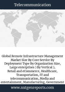 Global Remote Infrastructure Management Market Size By Core Service By Deployment Type By Organization Size, Large enterprises ) By Vertical ), Retail and eCommerce, Healthcare, Transportation, IT and telecommunication, Media and entertainment, Manufacturing, Government and defense ) and Regional Forecasts 2017-2025