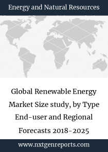 Global Renewable Energy Market Size study, by Type End-user and Regional Forecasts 2018-2025