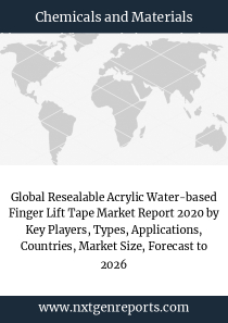Global Resealable Acrylic Water-based Finger Lift Tape Market Report 2020 by Key Players, Types, Applications, Countries, Market Size, Forecast to 2026