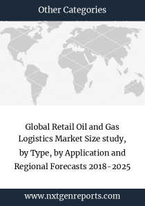 Global Retail Oil and Gas Logistics Market Size study, by Type, by Application and Regional Forecasts 2018-2025