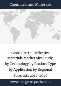 Global Retro-Reflective Materials Market Size Study, by Technology by Product Type by Application by Regional Forecasts 2017-2025