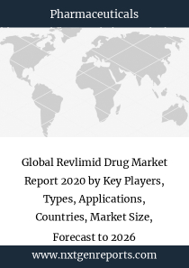 Global Revlimid Drug Market Report 2020 by Key Players, Types, Applications, Countries, Market Size, Forecast to 2026