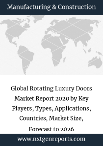 Global Rotating Luxury Doors Market Report 2020 by Key Players, Types, Applications, Countries, Market Size, Forecast to 2026