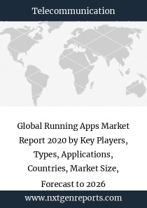 Global Running Apps Market Report 2020 by Key Players, Types, Applications, Countries, Market Size, Forecast to 2026