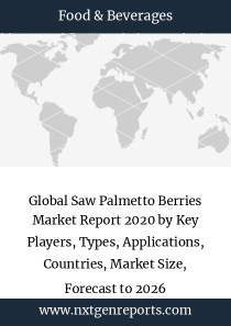 Global Saw Palmetto Berries Market Report 2020 by Key Players, Types, Applications, Countries, Market Size, Forecast to 2026