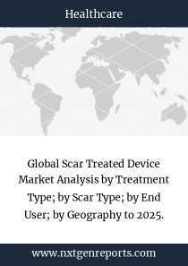 Global Scar Treated Device Market Analysis by Treatment Type; by Scar Type; by End User; by Geography to 2025.