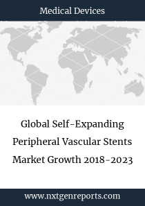 Global Self-Expanding Peripheral Vascular Stents Market Growth 2018-2023