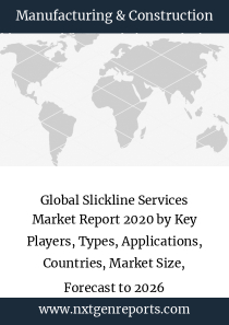 Global Slickline Services Market Report 2020 by Key Players, Types, Applications, Countries, Market Size, Forecast to 2026
