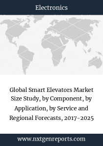 Global Smart Elevators Market Size Study, by Component, by Application, by Service and Regional Forecasts, 2017-2025