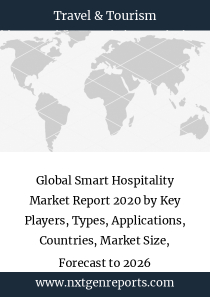 Global Smart Hospitality Market Report 2020 by Key Players, Types, Applications, Countries, Market Size, Forecast to 2026