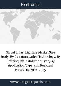 Global Smart Lighting Market Size Study, By Communication Technology, By Offering, By Installation Type, By Application Type, and Regional Forecasts, 2017-2025