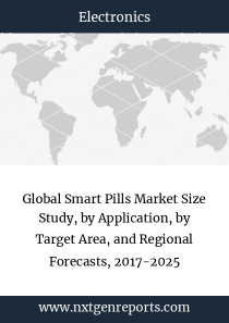 Global Smart Pills Market Size Study, by Application, by Target Area, and Regional Forecasts, 2017-2025