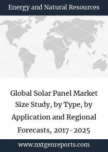 Global Solar Panel Market Size Study, by Type, by Application and Regional Forecasts, 2017-2025