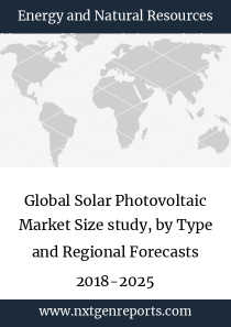 Global Solar Photovoltaic Market Size study, by Type and Regional Forecasts 2018-2025