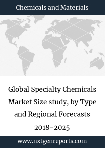 Global Specialty Chemicals Market Size study, by Type and Regional Forecasts 2018-2025