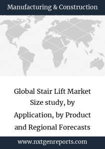 Global Stair Lift Market Size study, by Application, by Product and Regional Forecasts 2018-2025