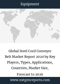 Global Steel Cord Conveyer Belt Market Report 2020 by Key Players, Types, Applications, Countries, Market Size, Forecast to 2026