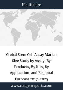 Global Stem Cell Assay Market Size Study by Assay, By Products, By Kits, By Application, and Regional Forecast 2017-2025