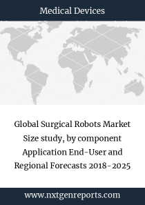 Global Surgical Robots Market Size study, by component Application