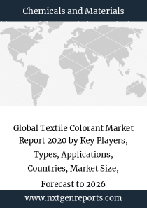 Global Textile Colorant Market Report 2020 by Key Players, Types, Applications, Countries, Market Size, Forecast to 2026