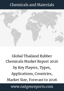 Global Thailand Rubber Chemicals Market Report 2020 by Key Players, Types, Applications, Countries, Market Size, Forecast to 2026