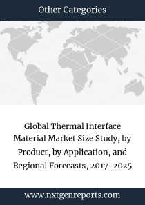 Global Thermal Interface Material Market Size Study, by Product, by Application, and Regional Forecasts, 2017-2025