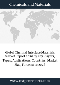 Global Thermal Interface Materials Market Report 2020 by Key Players, Types, Applications, Countries, Market Size, Forecast to 2026