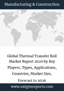 Global Thermal Transfer Roll Market Report 2020 by Key Players, Types, Applications, Countries, Market Size, Forecast to 2026
