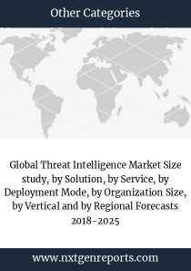 Global Threat Intelligence Market Size study, by Solution, by Service, by Deployment Mode, by Organization Size, by Vertical and by Regional Forecasts 2018-2025