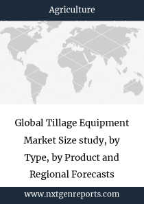 Global Tillage Equipment Market Size study, by Type, by Product and Regional Forecasts 2018-2025