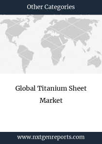 Global Titanium Sheet Market