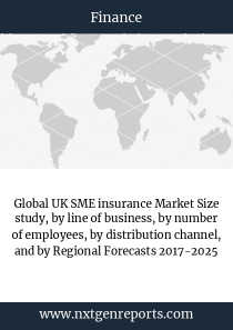 Global UK SME insurance Market Size study, by line of business, by number of employees, by distribution channel, and by Regional Forecasts 2017-2025