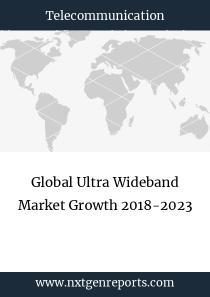 Global Ultra Wideband Market Growth 2018-2023