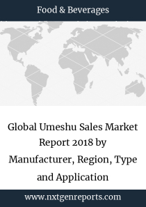 Global Umeshu Sales Market Report 2018 by Manufacturer, Region, Type and Application