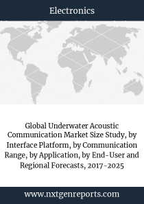 Global Underwater Acoustic Communication Market Size Study, by Interface Platform, by Communication Range, by Application, by End-User and Regional Forecasts, 2017-2025