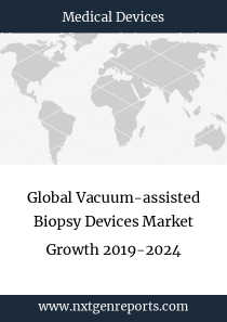 Global Vacuum-assisted Biopsy Devices Market Growth 2019-2024