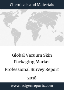 Global Vacuum Skin Packaging Market Professional Survey Report 2018